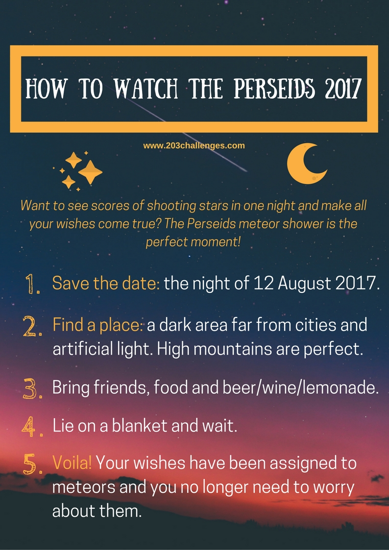 Perseids 2017 The Night When All Wishes Come True