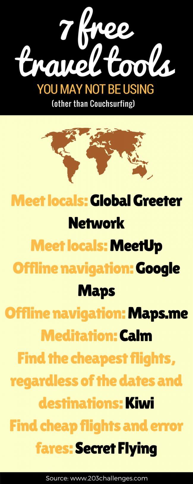 Meet locals free